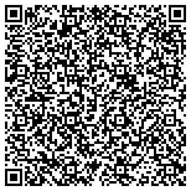 QR-код с контактной информацией организации ВСЕ О ДОМЕ, ВСЕ ДЛЯ ДОМА, РЕКЛАМНО-ИНФОРМАЦИОННЫЙ КАТАЛОГ