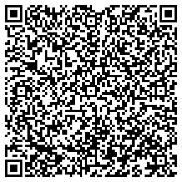QR-код с контактной информацией организации ШИНА ПЛЮС, СЕРВИСНЫЙ ЦЕНТР