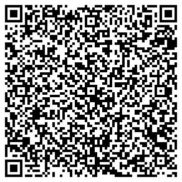 QR-код с контактной информацией организации SOFTSERVE BUSINESS SYSTEMS, ООО
