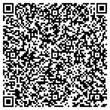 QR-код с контактной информацией организации Курико, сеть продуктовых магазинов