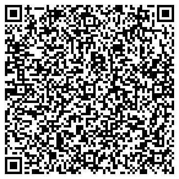 QR-код с контактной информацией организации ПАНТА РЕЙ КАПИТАЛ, ФИНАНСОВАЯ КОМПАНИЯ, ООО