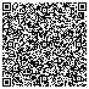 QR-код с контактной информацией организации СТАРОКИЕВСКИЙ БАНК, АКБ, ЗАО