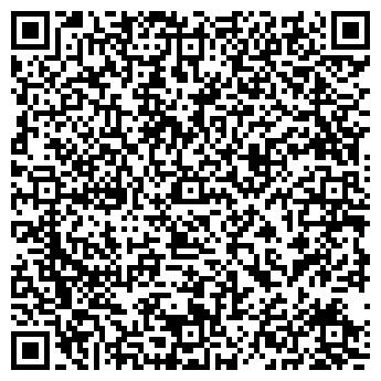 QR-код с контактной информацией организации ПРОКРЕДИТ БАНК, ЗАО