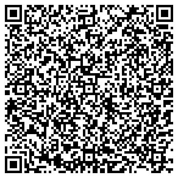 QR-код с контактной информацией организации НАЦИОНАЛЬНЫЕ ИНВЕСТИЦИИ, АБ