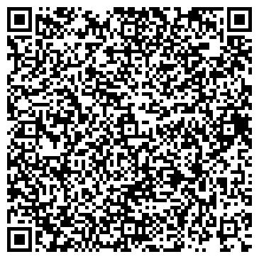QR-код с контактной информацией организации КОММЕРЧЕСКИЙ ИНДУСТРИАЛЬНЫЙ БАНК, ООО