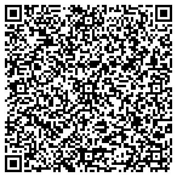 QR-код с контактной информацией организации АВАЛЬ, АКЦИОНЕРНЫЙ ПОЧТОВО-ПЕНСИОННЫЙ БАНК,ОАО