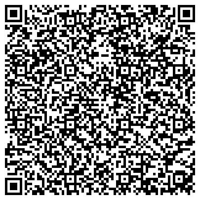 QR-код с контактной информацией организации МОТОРНОЕ ТРАНСПОРТНОЕ СТРАХОВОЕ БЮРО УКРАИНЫ, ОБЪЕДИНЕНИЕ СТРАХОВЫХ КОМПАНИЙ