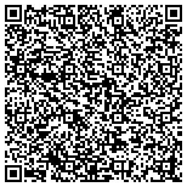 QR-код с контактной информацией организации УКРАИНСКИЙ НИИ ПОЖАРНОЙ БЕЗОПАСНОСТИ МЧС УКРАИНЫ, ГП