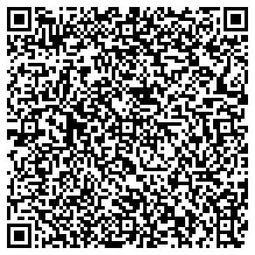 QR-код с контактной информацией организации КИЕВСКИЙ УНИВЕРСИТЕТ РЫНОЧНЫХ ОТНОШЕНИЙ, КП