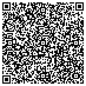 QR-код с контактной информацией организации НЕХОДА В.А., ФЛП (АВТОСТЕКЛО)