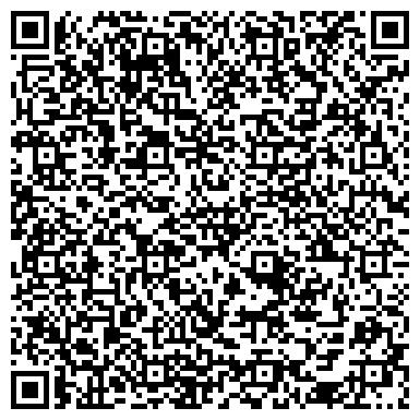 QR-код с контактной информацией организации ИНСТИТУТ СВЕРХТВЕРДЫХ МАТЕРИАЛОВ ИМ.В.Н.БАКУЛЯ НАН УКРАИНЫ, ГП