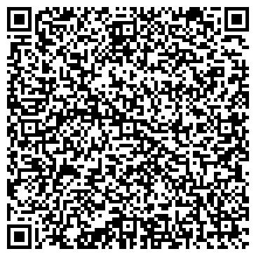 QR-код с контактной информацией организации НАЦИОНАЛЬНЫЕ ВОДНЫЕ РЕСУРСЫ, ЗАО