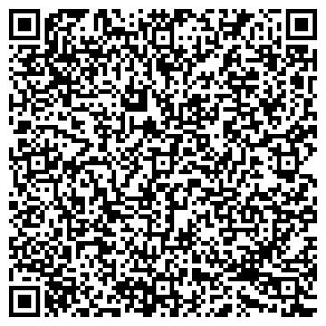 QR-код с контактной информацией организации ПОЛИТЕХМЕД, ОБЪЕДИНЕНИЕ, ГП