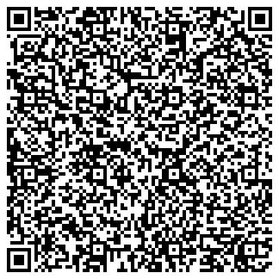QR-код с контактной информацией организации ФИЗИКО-ТЕХНОЛОГИЧЕСКИЙ ИНСТИТУТ МЕТАЛЛОВ И СПЛАВОВ НАН УКРАИНЫ, ГП