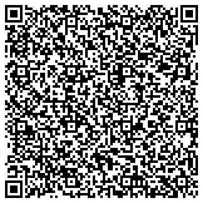 QR-код с контактной информацией организации УНИВЕРСАЛЬНАЯ БАЗА КИЕВСКОГО ОБЛПОТРЕБСОЮЗА (ВРЕМЕННО НЕ РАБОТАЕТ)