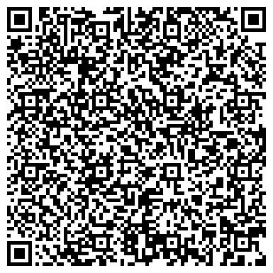 QR-код с контактной информацией организации ООО Центр полимерных технологий Украины, ООО