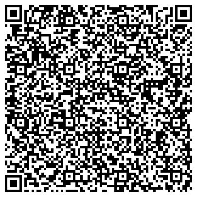 QR-код с контактной информацией организации НИИТИАГ, НИИ ТЕОРИИ И ИСТОРИИ АРХИТЕКТУРЫ И ГРАДОСТРОИТЕЛЬСТВА, ГП