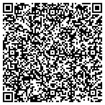 QR-код с контактной информацией организации ОАО СКБ-Банк