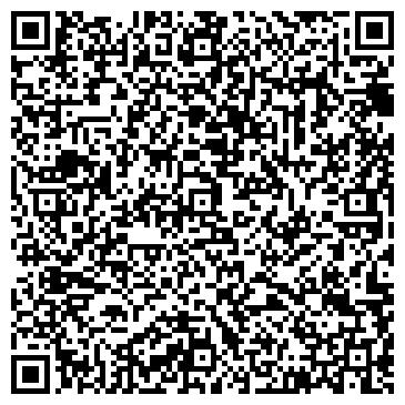 QR-код с контактной информацией организации НЕМЕЦКОЕ ИНДУСТРИАЛЬНОЕ ПРЕДСТАВИТЕЛЬСТВО