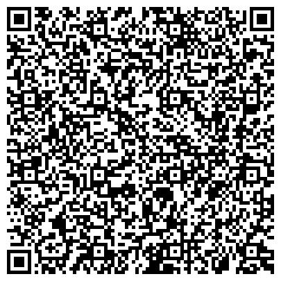 QR-код с контактной информацией организации ТЕХНОСОФТ, МЕЖДУНАРОДНЫЙ НАУЧНЫЙ ЦЕНТР ТЕХНОЛОГИИ ПРОГРАМИРОВАНИЯ, ГП