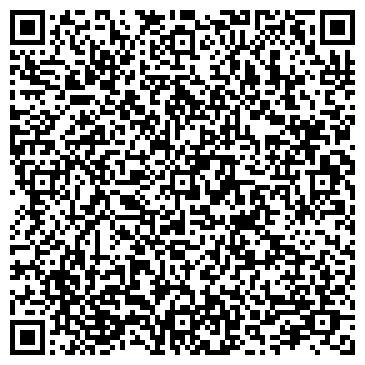 QR-код с контактной информацией организации ИРВА, КИЕВСКИЙ НИИ РАДИОИЗМЕРИТЕЛЬНОЙ АППАРАТУРЫ, ОАО