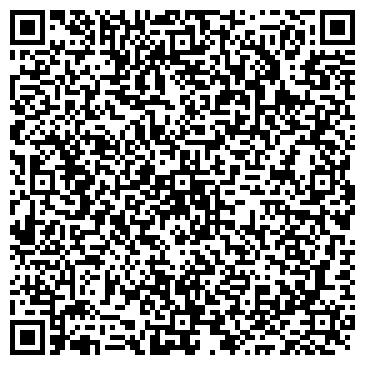 QR-код с контактной информацией организации АРОМАТНАЯ КОСМЕТИКА