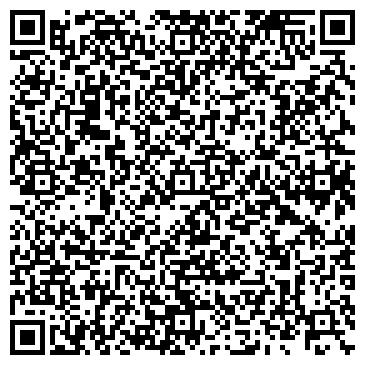 QR-код с контактной информацией организации КРЕДИТ-РЕЙТИНГ, РЕЙТИНГОВОЕ АГЕНТСТВО