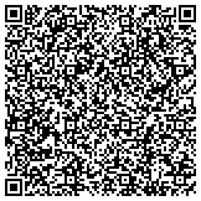QR-код с контактной информацией организации ГОСУДАРСТВЕННЫЙ ФОНД СОДЕЙСТВИЯ МОЛОДЕЖНОМУ ЖИЛИЩНОМУ СТРОИТЕЛЬСТВУ
