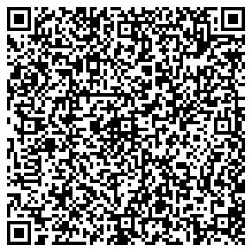 QR-код с контактной информацией организации АКАДЕМИЯ, АНАЛИТИЧЕСКИЙ ЦЕНТР, ОО