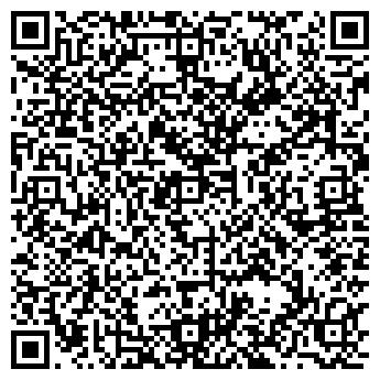 QR-код с контактной информацией организации ЗЕМЛЯ САННИКОВА