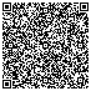 QR-код с контактной информацией организации ШКОЛА ЗДОРОВЬЯ № 874