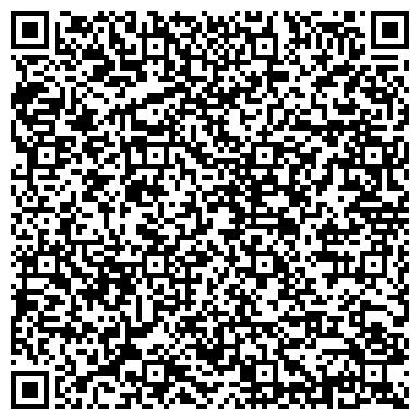 QR-код с контактной информацией организации КлиматКонтроль
