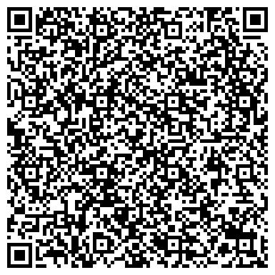 QR-код с контактной информацией организации Центр аренды жилья
