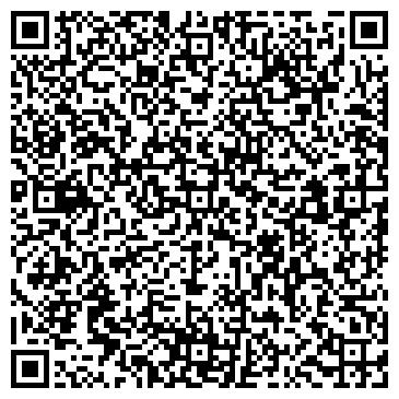 QR-код с контактной информацией организации iPro-market.ru