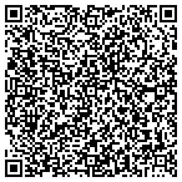 QR-код с контактной информацией организации Сектор экономики бухгалтерского учёта и отчётности