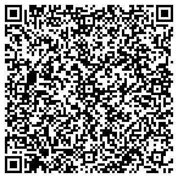 QR-код с контактной информацией организации ООО «Сварградъ»