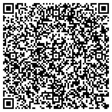 QR-код с контактной информацией организации КУХНИ, СТОЛЫ, ДВЕРИ
