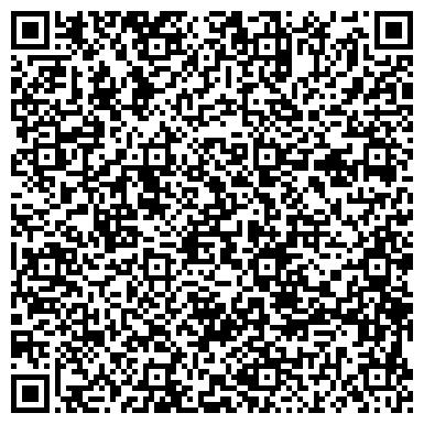 QR-код с контактной информацией организации ООО КБ Юниаструм Банк