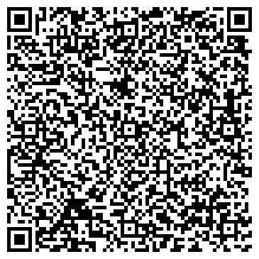 QR-код с контактной информацией организации ОАО АБ Россия