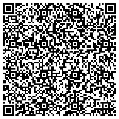 QR-код с контактной информацией организации Югория, АО