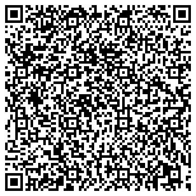 QR-код с контактной информацией организации ООО Полимет