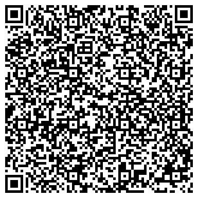 QR-код с контактной информацией организации ЦЕНТРАЛЬНАЯ КЛИНИЧЕСКАЯ БОЛЬНИЦА № 1
