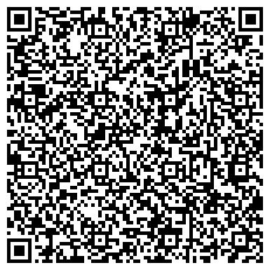 QR-код с контактной информацией организации НАЛОГОВЫЙ КОЛЛЕДЖ