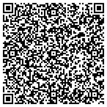 QR-код с контактной информацией организации Муниципальный архив г. Петрозаводска