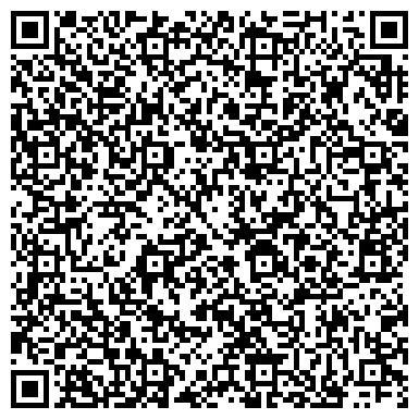 QR-код с контактной информацией организации НЦЛСК «Астрофизика»