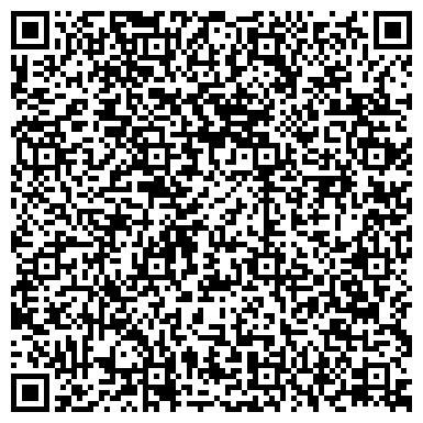 QR-код с контактной информацией организации ИНСТИТУТ НОВЫХ ТЕХНОЛОГИЙ РАМН