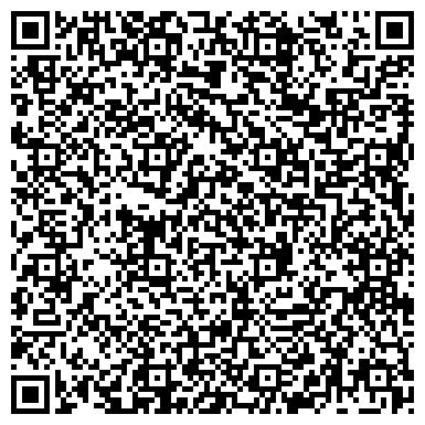 QR-код с контактной информацией организации ФЕДЕРАЦИЯ ПАРАШЮТНОГО СПОРТА РОССИИ