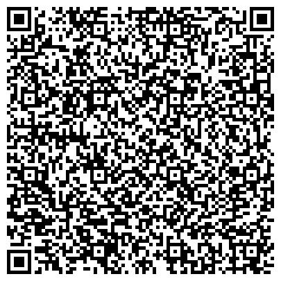 QR-код с контактной информацией организации ФЕДЕРАЦИЯ ЛЮБИТЕЛЕЙ АВИАЦИИ РОССИИ