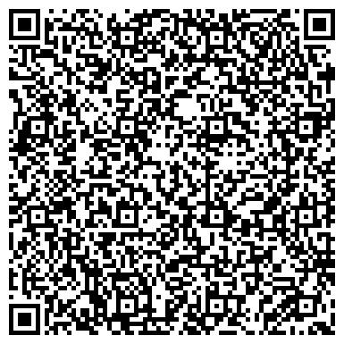 QR-код с контактной информацией организации ФЕДЕРАЦИЯ АВИАМОДЕЛЬНОГО СПОРТА РОССИИ