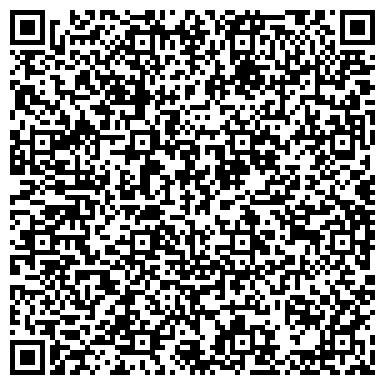 QR-код с контактной информацией организации ФЕДЕРАЦИЯ ПЛАНЁРНОГО СПОРТА РОССИИ